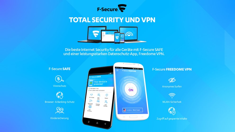 F-Secure Total Security VPN test