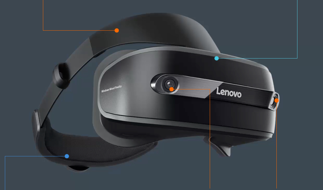 Lenovo Explorer Mixed-Reality