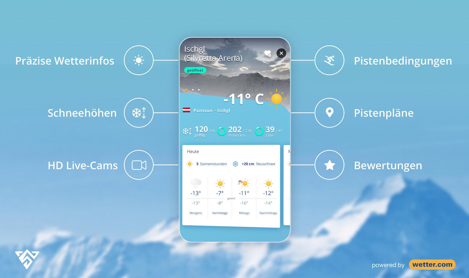 Snowthority versorgt jeden mit Informationen über die Wetterlage im Skigebiet