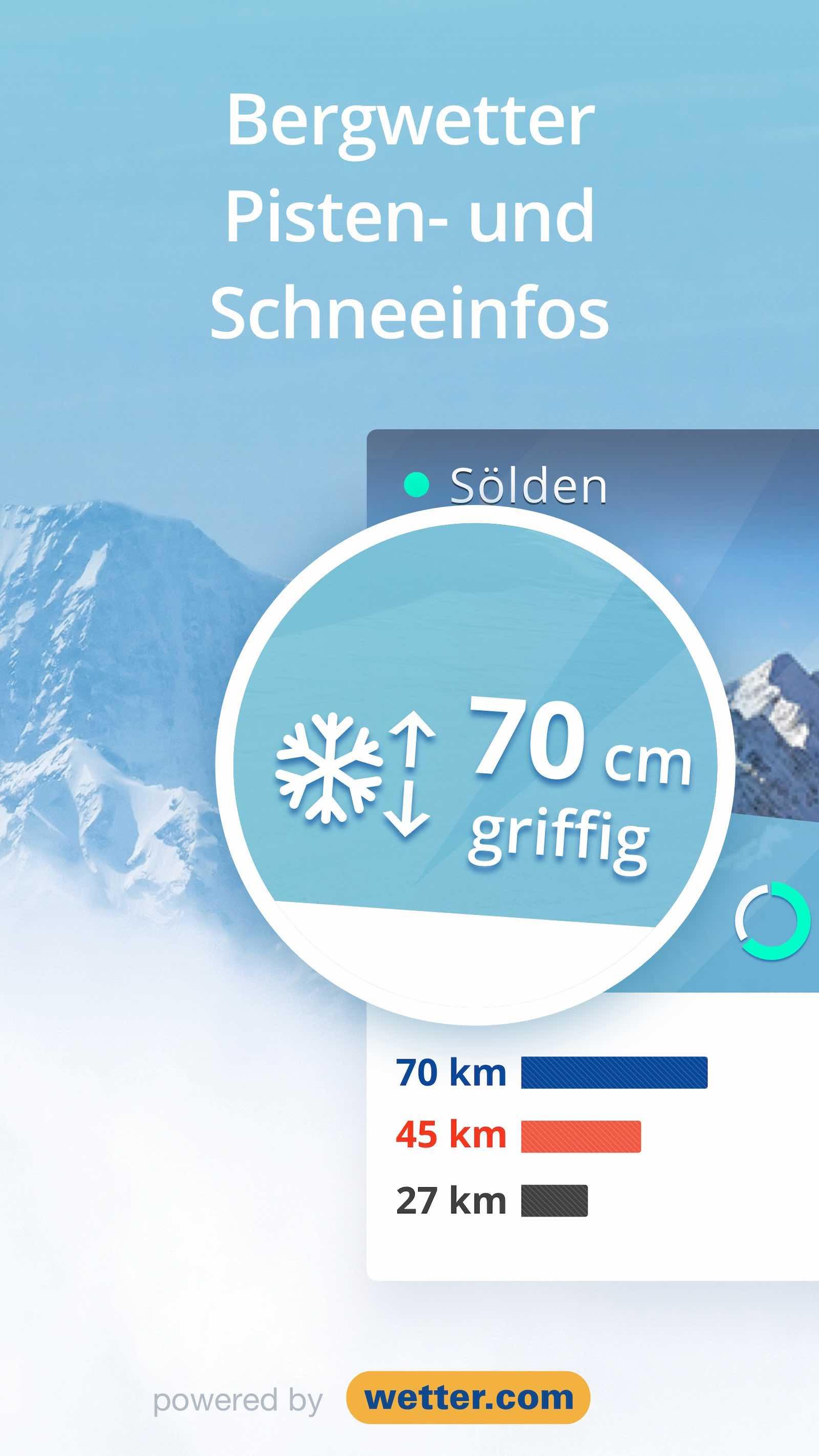 Snowthority liefert viele wichtige Informationen fürs Skigebiet